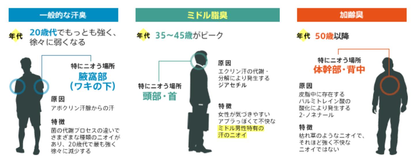 繧ケ繧ッ繝ェ繝シ繝ウ繧キ繝ァ繝・ヨ 2016-02-18 17.31.27