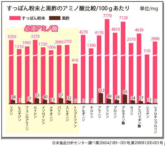 %e8%a8%98%e4%ba%8b%e7%b4%a0%e6%9d%90