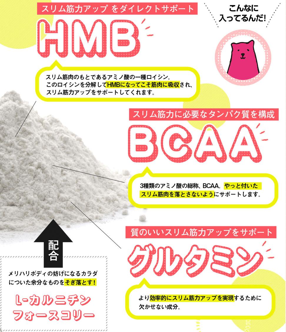 HMBサプリ『ボディメイクプログラムHMB』の成分説明